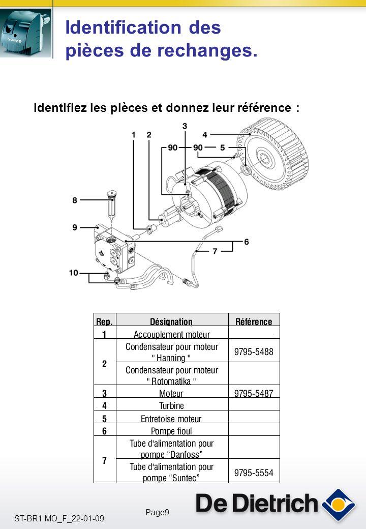 ST-BR1 MO_F_22-01-09 Page19 Mise en route du brûleur Raccordement des appareils de mesure: 1.Manomètre fioul 2.Manomètre air 3.Pompe à smoke 4.Calibrage de lanalyseur de fumées Allumage du brûleur: 1.Ajuster la pression fioul 2.Contrôler la pression air 3.Régler un smoke entre 0 et 1 4.Régler la combustion avec lanalyseur de fumées Contrôler les organes de sécurité: 1.Le thermostat de sécurité 2.La détection de flamme 3.Le fonctionnement de la régulation