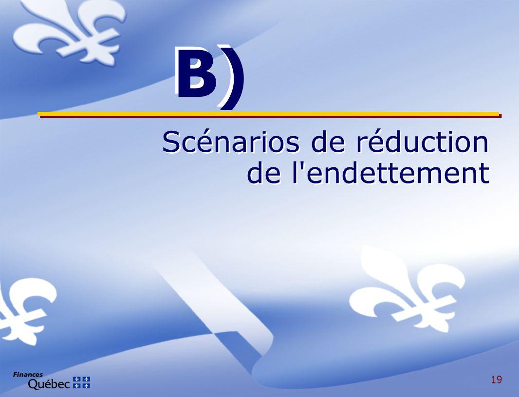 19 B) Scénarios de réduction de l endettement