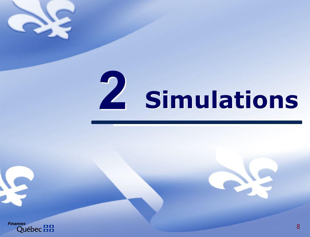 8 2 2 Simulations