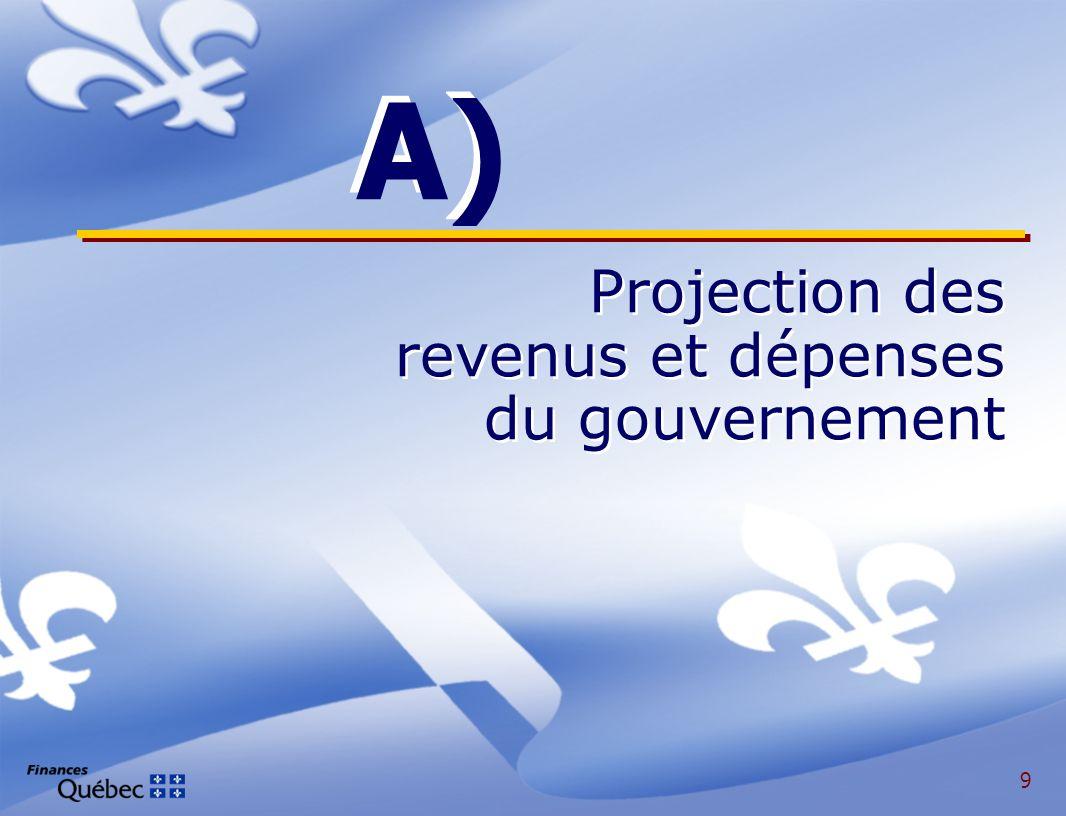 9 A) Projection des revenus et dépenses du gouvernement