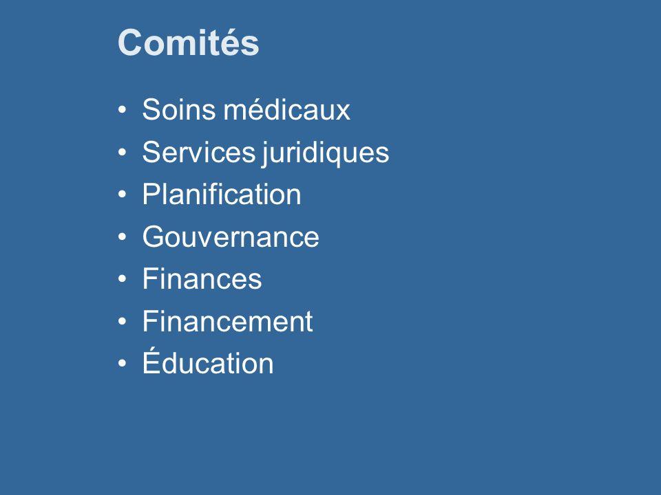 Comités Soins médicaux Services juridiques Planification Gouvernance Finances Financement Éducation
