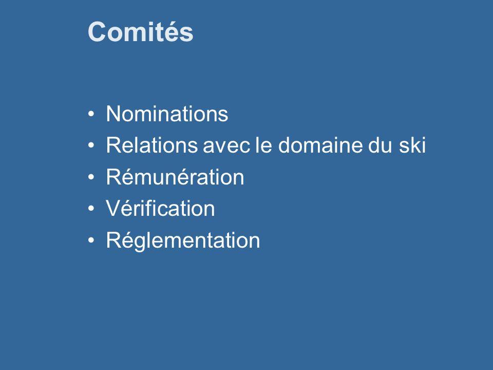 Comités Nominations Relations avec le domaine du ski Rémunération Vérification Réglementation
