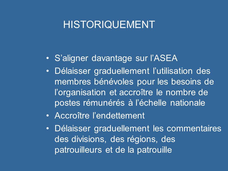 Saligner davantage sur lASEA Délaisser graduellement lutilisation des membres bénévoles pour les besoins de lorganisation et accroître le nombre de po