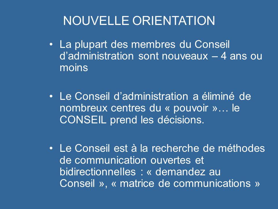 La plupart des membres du Conseil dadministration sont nouveaux – 4 ans ou moins Le Conseil dadministration a éliminé de nombreux centres du « pouvoir »… le CONSEIL prend les décisions.
