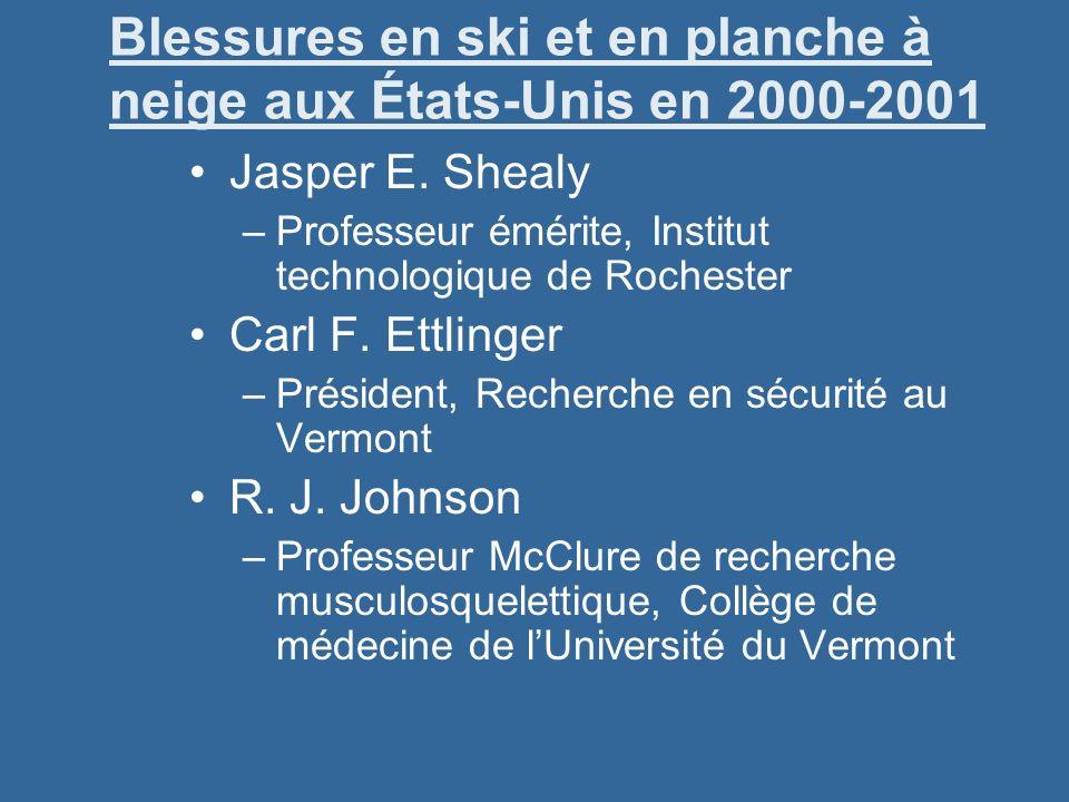 Blessures en ski et en planche à neige aux États-Unis en 2000-2001 Jasper E. Shealy –Professeur émérite, Institut technologique de Rochester Carl F. E