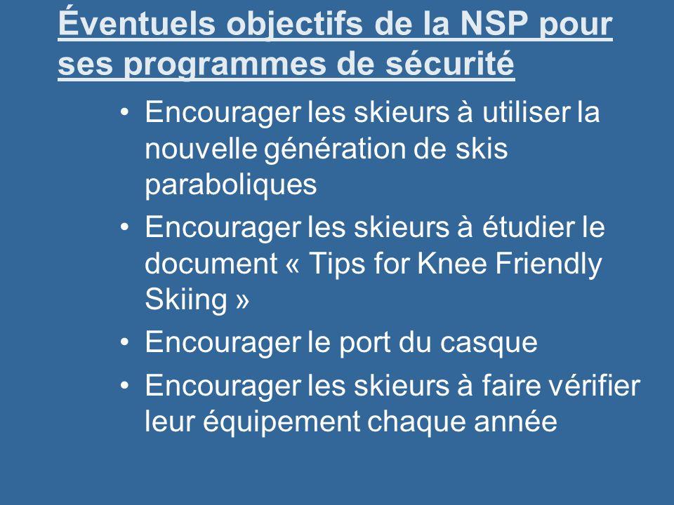 Éventuels objectifs de la NSP pour ses programmes de sécurité Encourager les skieurs à utiliser la nouvelle génération de skis paraboliques Encourager les skieurs à étudier le document « Tips for Knee Friendly Skiing » Encourager le port du casque Encourager les skieurs à faire vérifier leur équipement chaque année