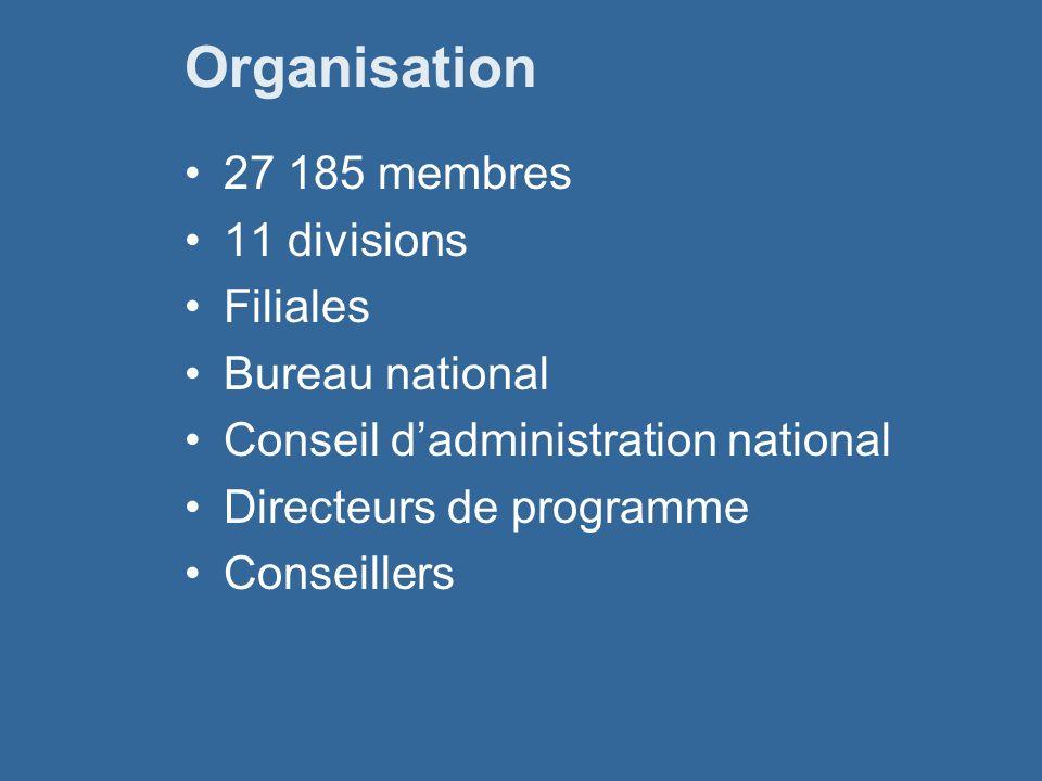 Organisation 27 185 membres 11 divisions Filiales Bureau national Conseil dadministration national Directeurs de programme Conseillers