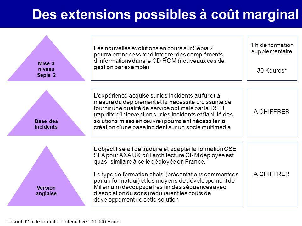 Des extensions possibles à coût marginal Base des Incidents Version anglaise Mise à niveau Sepia 2 Les nouvelles évolutions en cours sur Sépia 2 pourr