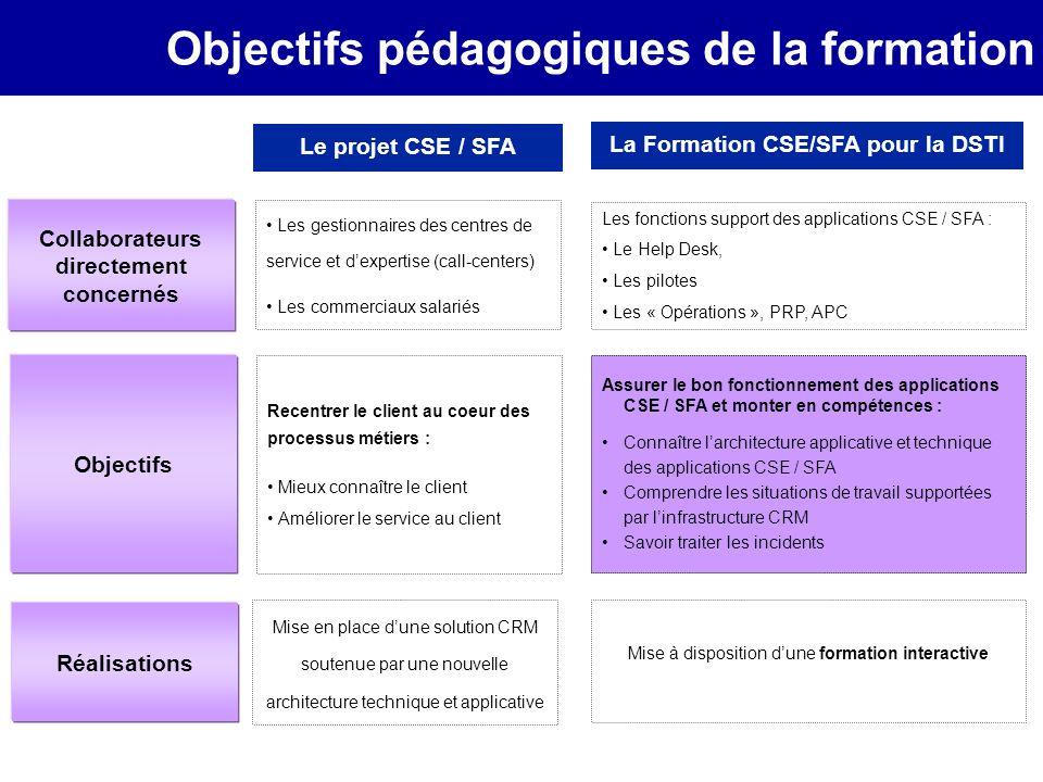 Objectifs pédagogiques de la formation Connaître larchitecture applicative et technique CSE / SFA Acquérir les connaissances essentielles pour assurer lexploitation, le support et le pilotage des applications qui soutiennent le projet CSE / SFA - Comprendre le projet CSE / SFA dans son ensemble : objectifs, mise en œuvre, déploiement - Identifier les acteurs clefs DSTI et DEI supportant linfrastructure CSE / SFA, leurs rôles et interactions - Appréhender dans son ensemble larchitecture applicative et technique mise en œuvre - Connaître les différents composants de linfrastructure et leurs fonctionnalités Comprendre les situations de travail supportées par linfrastructure CRM Acquérir une vision « orientée métier » et un langage commun avec les utilisateurs - Identifier les différentes populations utilisatrices et leur métier - Comprendre les nouvelles situations de travail des collaborateurs et distributeurs AXA - Connaître les nouveaux outils et les composants techniques qui les soutiennent - Appréhender les prévisions de montée en charge liées au déploiement des nouveaux outils Savoir traiter des incidents Acquérir les premiers réflexes de diagnostic des différents types dincidents à traiter - Comprendre les processus de gestion des incidents : processus descalade - Connaître les principaux points de risques de linfrastructure technique et leurs impacts fonctionnels - Identifier les interlocuteurs experts et les ressources documentaires de référence DEMO