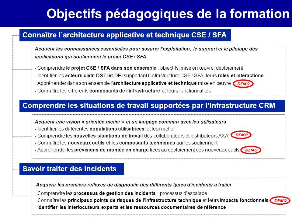Objectifs pédagogiques de la formation Connaître larchitecture applicative et technique CSE / SFA Acquérir les connaissances essentielles pour assurer