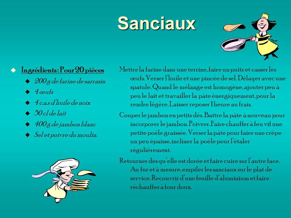Sanciaux Ingrédients : Pour 20 pièces 200 g de farine de sarrasin 4 œufs 4 c.a.s dhuile de noix 50 cl de lait 400 g de jambon blanc Sel et poivre du moulin.