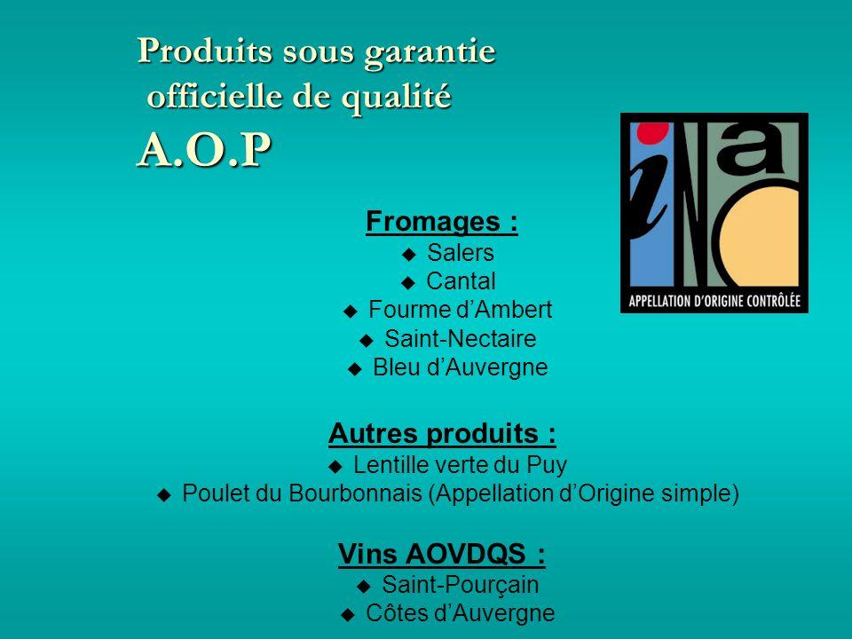 Produits sous garantie officielle de qualité A.O.P Fromages : Salers Cantal Fourme dAmbert Saint-Nectaire Bleu dAuvergne Autres produits : Lentille verte du Puy Poulet du Bourbonnais (Appellation dOrigine simple) Vins AOVDQS : Saint-Pourçain Côtes dAuvergne