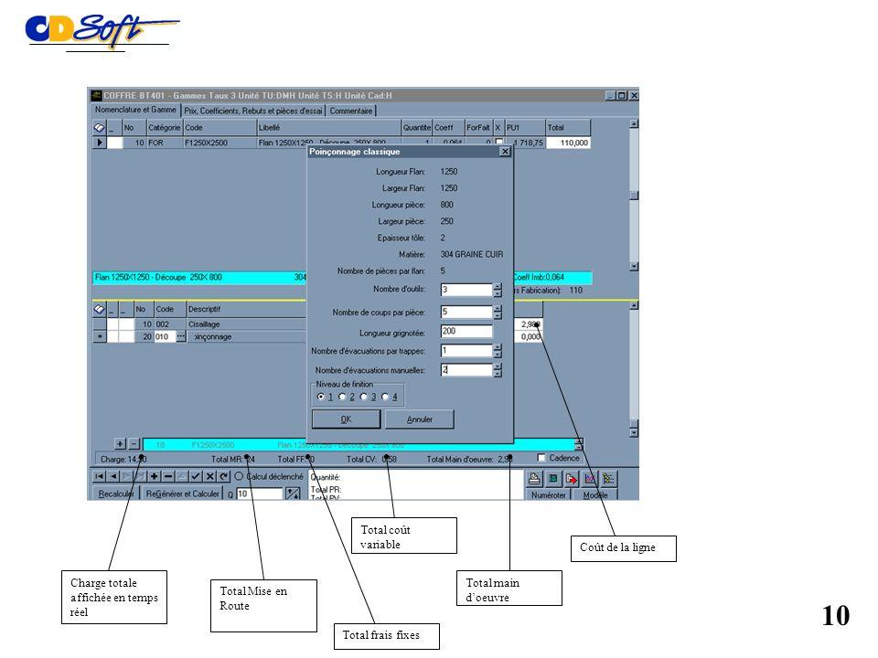 Chrono automatique Catégorie produit Prix unitaire de la ligne Module technique Gamme Appel module Cisaillage 9