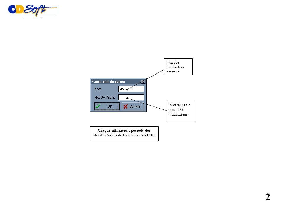 Graphique et tableaux de répartition 12