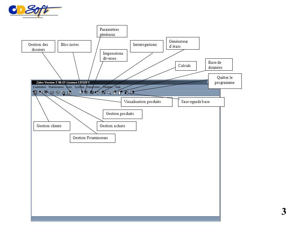 Mot de passe associé à lutilisateur Nom de lutilisateur courant Chaque utilisateur, possède des droits daccès différenciés à ZYLOS 2