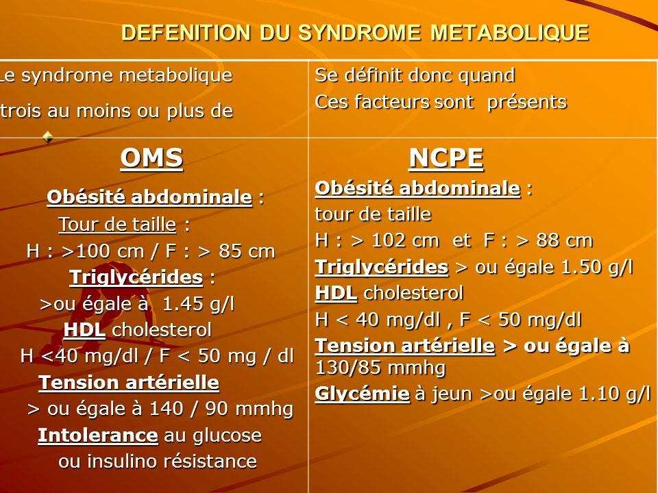 En 1988 le DR GERALD REAVEN à proposé de regrouper en un seul syndrome différents facteurs de risque cardio vasculaire et anomalies métaboliques, il a