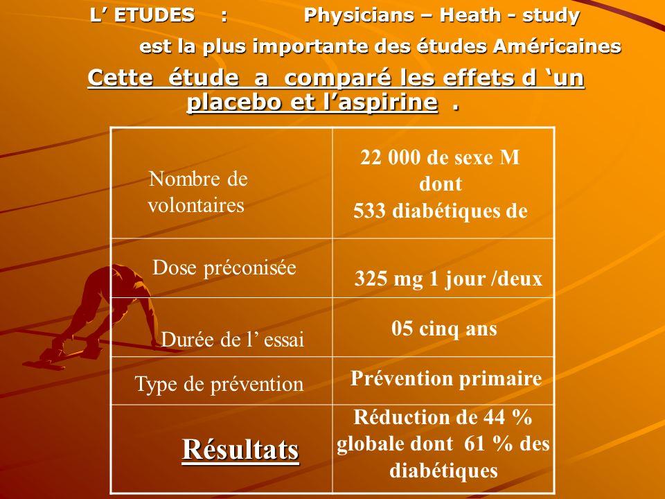 Plusieurs études ont testé l effet de l aspirine comme anti agrégats plaquettaire sur la prévention du risque cardio vasculaire chez le diabétique LES