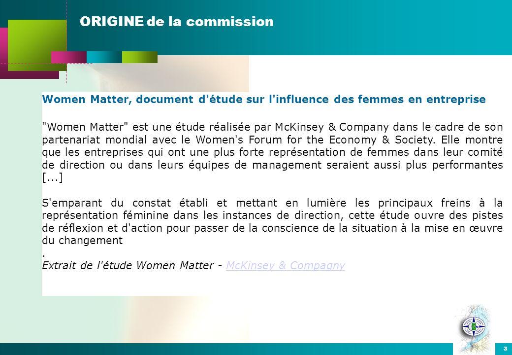 3 ORIGINE de la commission Women Matter, document d'étude sur l'influence des femmes en entreprise