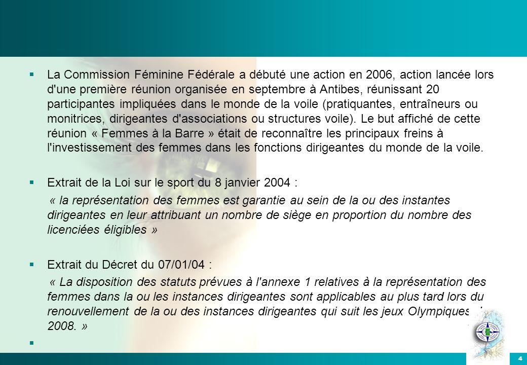 4 La Commission Féminine Fédérale a débuté une action en 2006, action lancée lors d'une première réunion organisée en septembre à Antibes, réunissant
