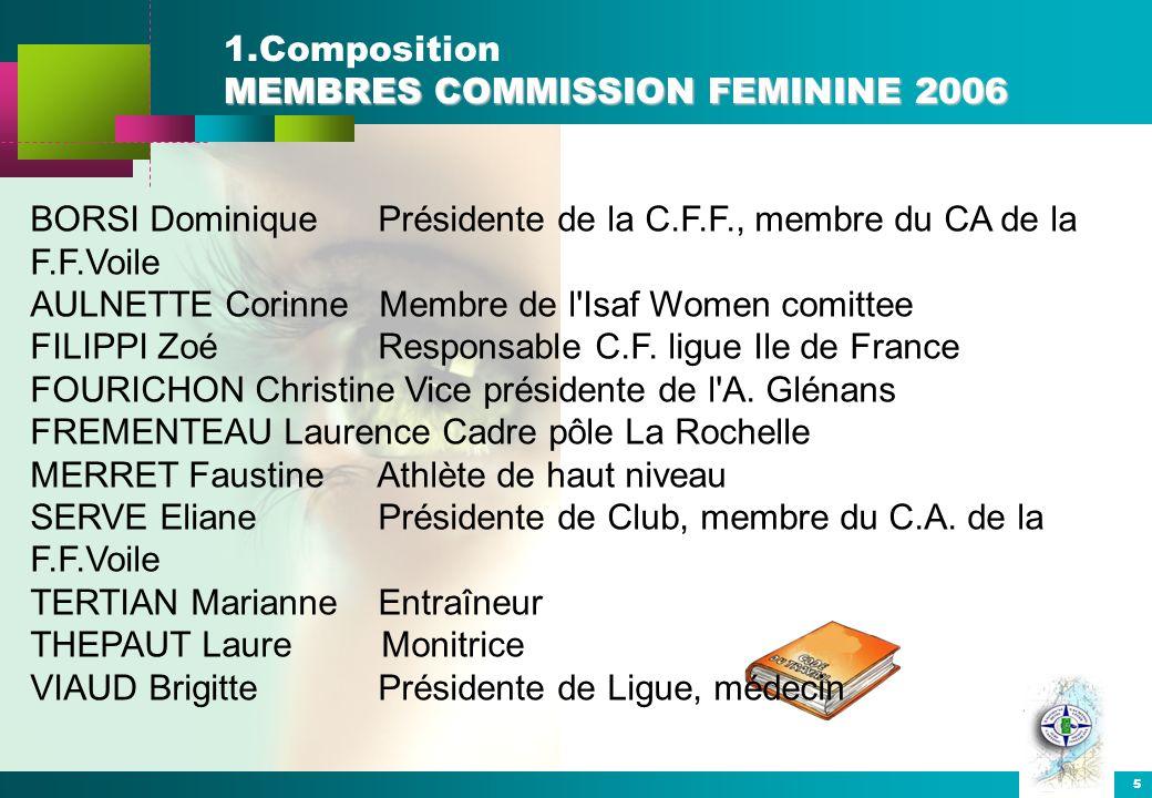 5 MEMBRES COMMISSION FEMININE 2006 1.Composition MEMBRES COMMISSION FEMININE 2006 BORSI Dominique Présidente de la C.F.F., membre du CA de la F.F.Voil