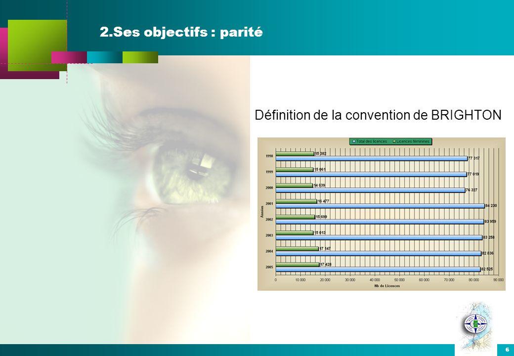 6 2.Ses objectifs : parité Définition de la convention de BRIGHTON