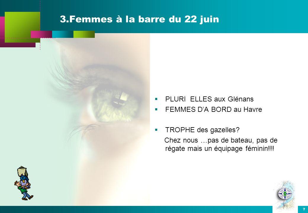 7 3.Femmes à la barre du 22 juin PLURI ELLES aux Glénans FEMMES DA BORD au Havre TROPHE des gazelles? Chez nous …pas de bateau, pas de régate mais un