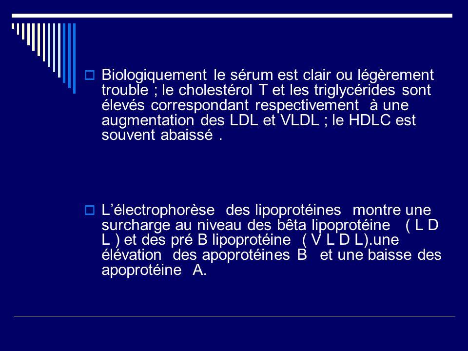 Biologiquement le sérum est clair ou légèrement trouble ; le cholestérol T et les triglycérides sont élevés correspondant respectivement à une augmentation des LDL et VLDL ; le HDLC est souvent abaissé.