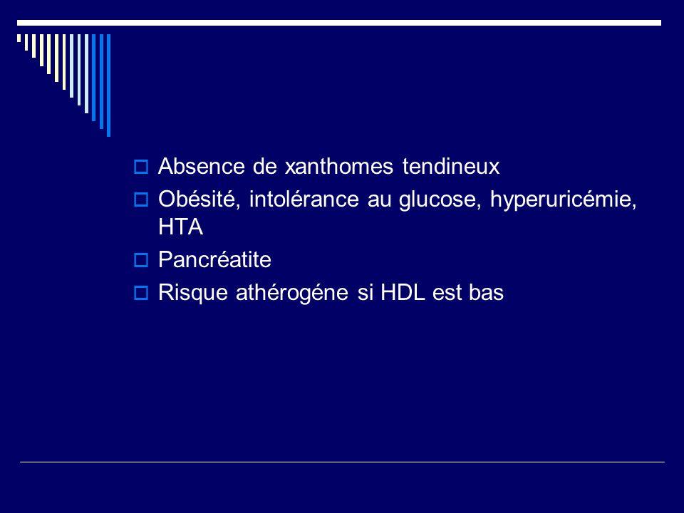 Absence de xanthomes tendineux Obésité, intolérance au glucose, hyperuricémie, HTA Pancréatite Risque athérogéne si HDL est bas