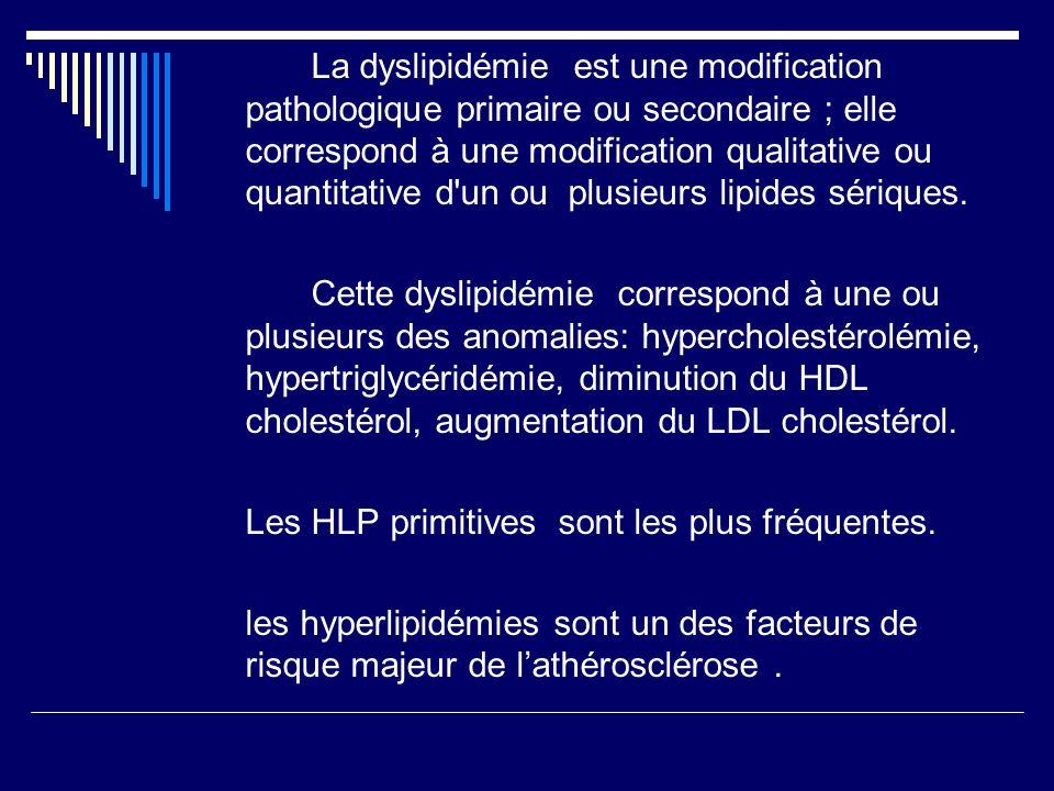 la classification internationale de FREDERICKSON Type Concentration sérique de cholestérol et triglycéride lipoproteineRésultat I C +/- élevé T élevé Chylomicron VLDL NX Sérum lactescent IIa C>2.5g/l T normal LDL,ApoB,ApoA1Sérum clair IIb C+T élevéLDL, VLDLSérum opalescent III C élevé T très élevé IDL excèsSérum opalescent IV C normal T très élevé VLDLSérum trouble V C peu élevé T très élevé Sérum opalescent