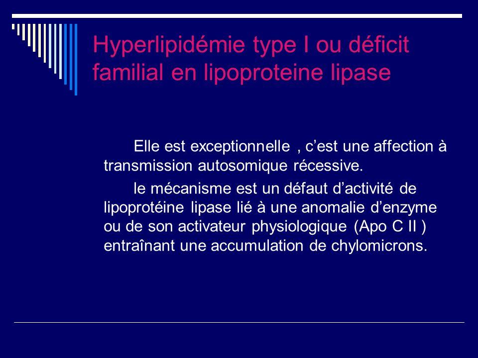 Hyperlipidémie type I ou déficit familial en lipoproteine lipase Elle est exceptionnelle, cest une affection à transmission autosomique récessive.