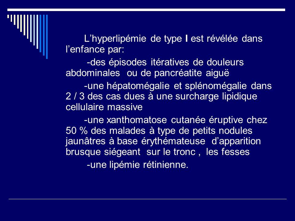 Lhyperlipémie de type I est révélée dans lenfance par: -des épisodes itératives de douleurs abdominales ou de pancréatite aiguë -une hépatomégalie et splénomégalie dans 2 / 3 des cas dues à une surcharge lipidique cellulaire massive -une xanthomatose cutanée éruptive chez 50 % des malades à type de petits nodules jaunâtres à base érythémateuse dapparition brusque siégeant sur le tronc, les fesses -une lipémie rétinienne.