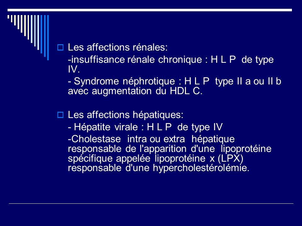 Les affections rénales: -insuffisance rénale chronique : H L P de type IV.