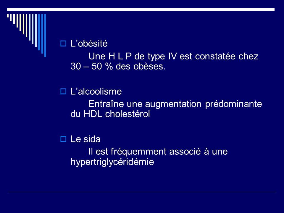 Lobésité Une H L P de type IV est constatée chez 30 – 50 % des obèses.