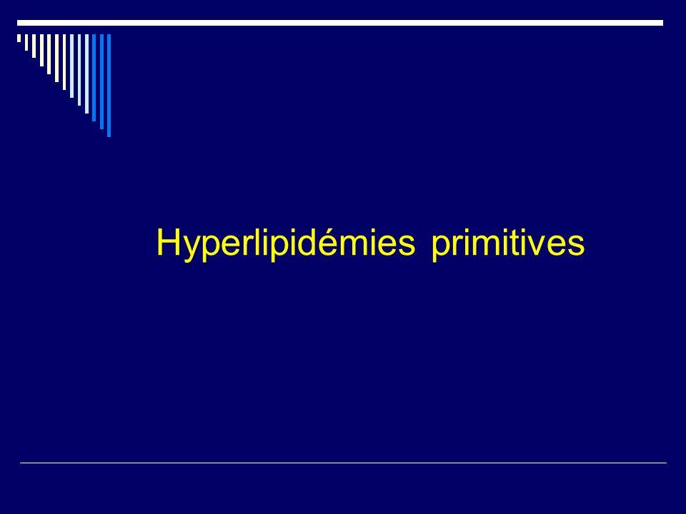 Hyperlipidémies secondaires