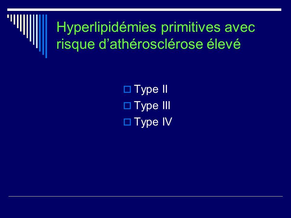 Hyperlipidémies primitives avec risque dathérosclérose élevé Type II Type III Type IV