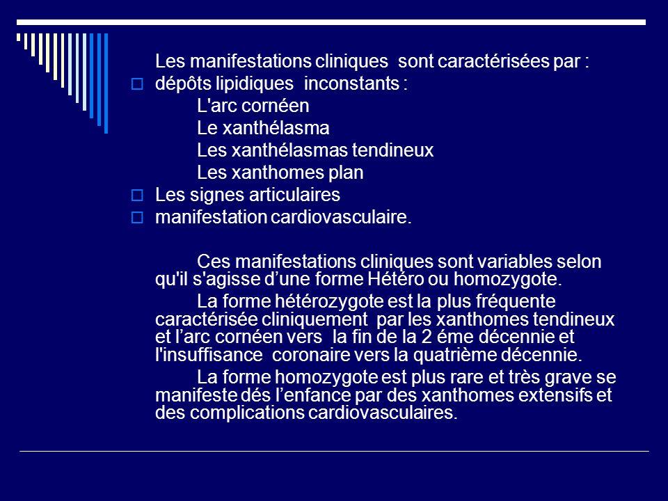 Les manifestations cliniques sont caractérisées par : dépôts lipidiques inconstants : L arc cornéen Le xanthélasma Les xanthélasmas tendineux Les xanthomes plan Les signes articulaires manifestation cardiovasculaire.