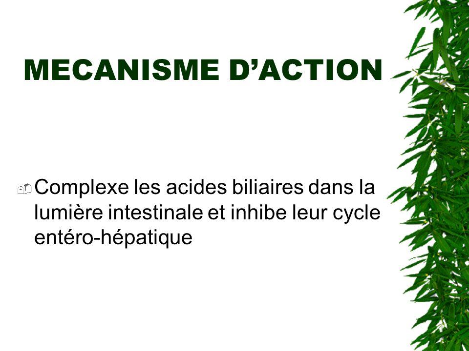 MECANISME DACTION Complexe les acides biliaires dans la lumière intestinale et inhibe leur cycle entéro-hépatique