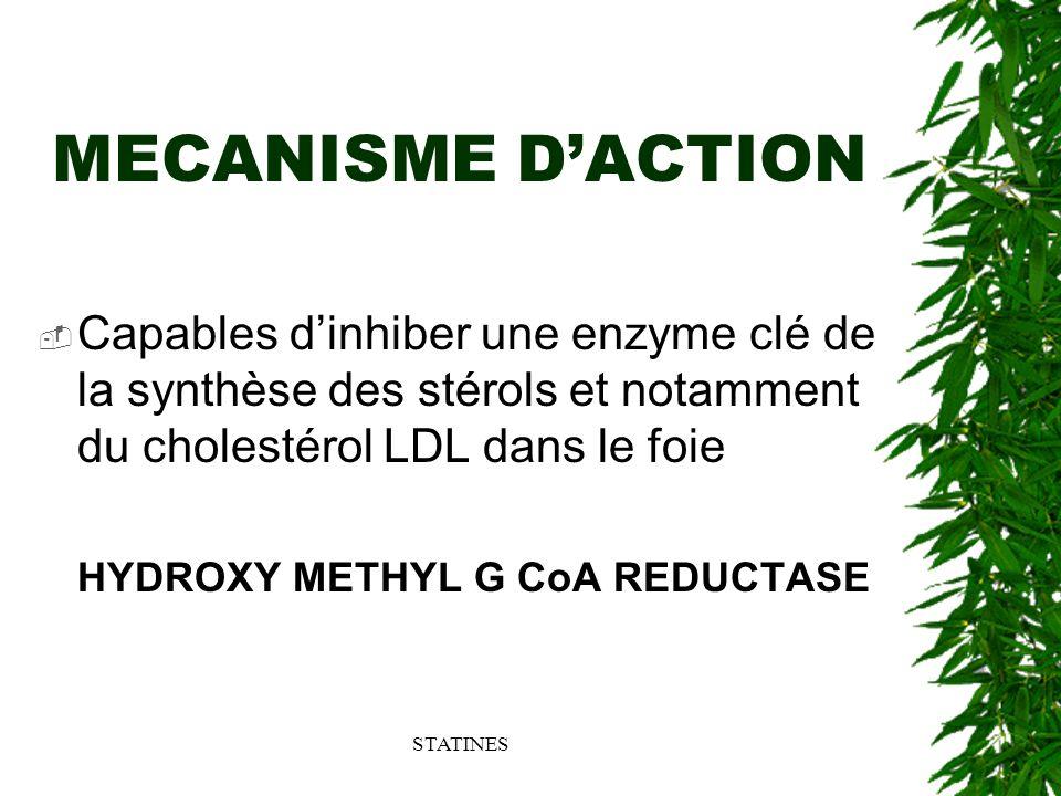 STATINES MECANISME DACTION Capables dinhiber une enzyme clé de la synthèse des stérols et notamment du cholestérol LDL dans le foie HYDROXY METHYL G C