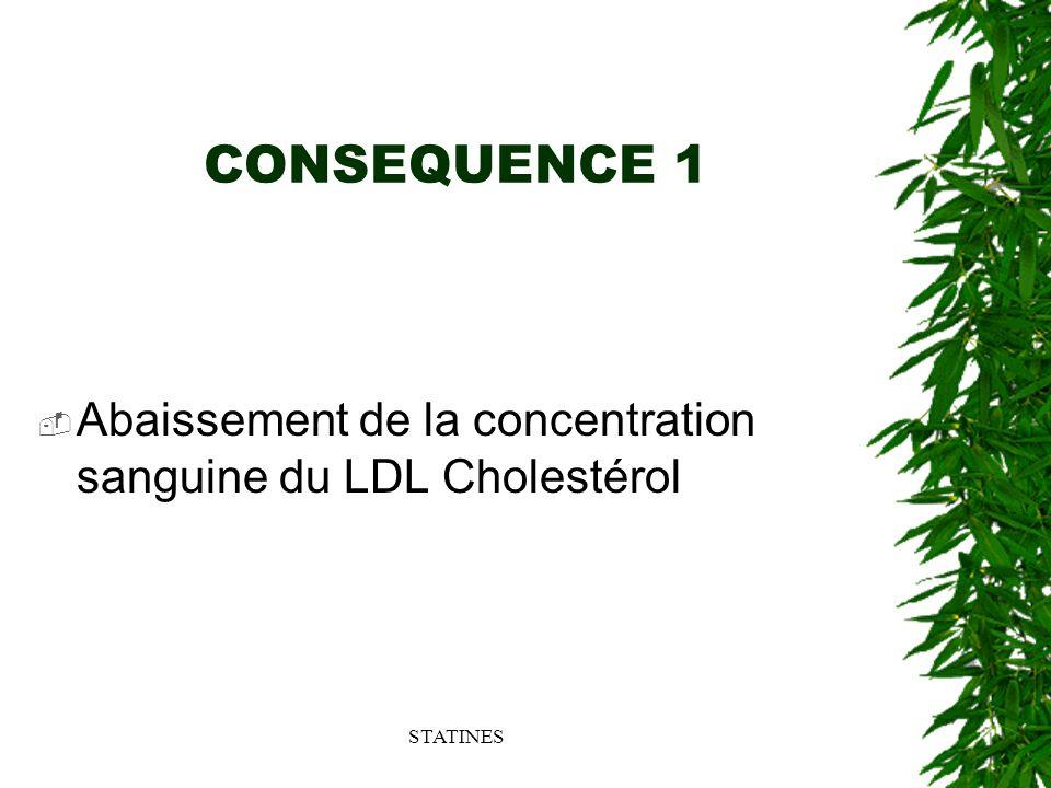 STATINES CONSEQUENCE 1 Abaissement de la concentration sanguine du LDL Cholestérol