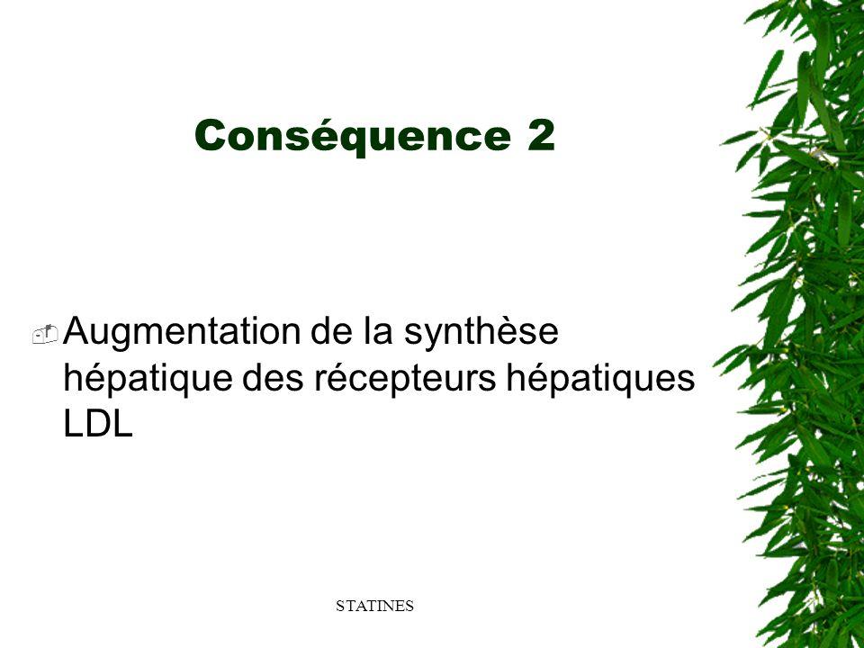 STATINES Conséquence 2 Augmentation de la synthèse hépatique des récepteurs hépatiques LDL