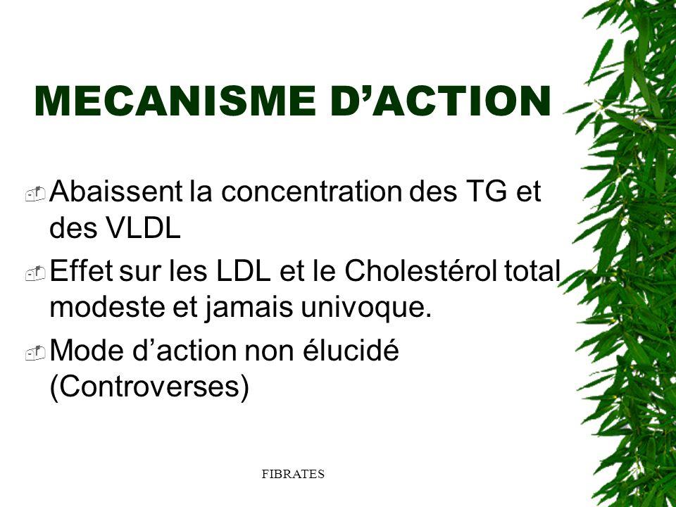 FIBRATES MECANISME DACTION Abaissent la concentration des TG et des VLDL Effet sur les LDL et le Cholestérol total modeste et jamais univoque. Mode da