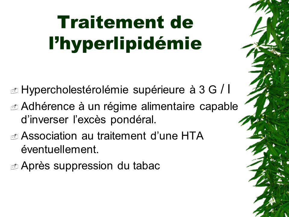 Traitement de lhyperlipidémie Hypercholestérolémie supérieure à 3 G / l Adhérence à un régime alimentaire capable dinverser lexcès pondéral. Associati