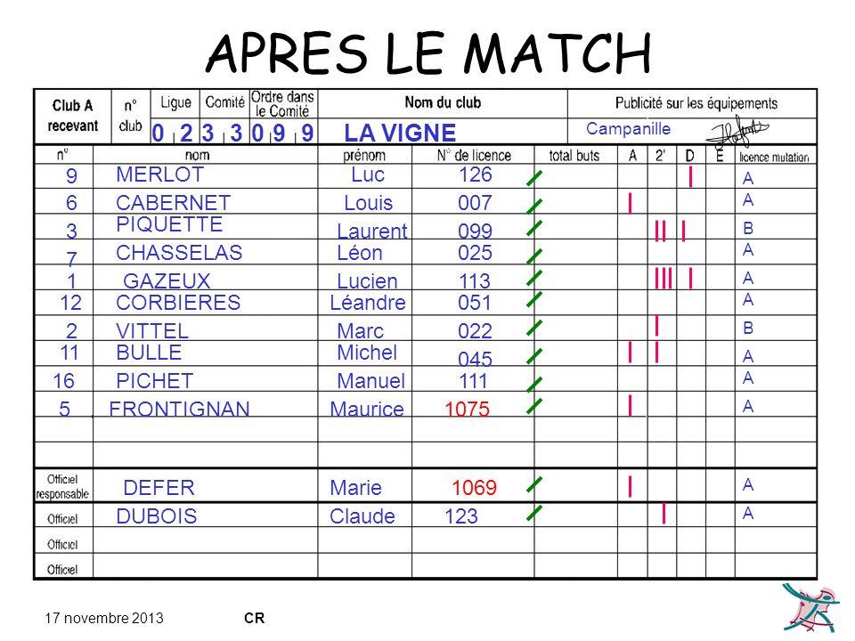 17 novembre 2013CR RESULTATS 0809 2211 LA VIGNELE CHAI Vingt deux à onze LAFONTAINE Jean SIFFLEUR René VIOLON Michel DUTEMPS Micheline