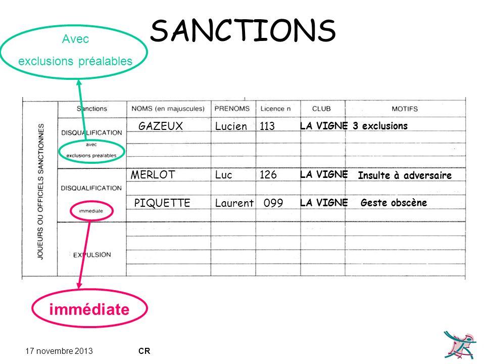17 novembre 2013CR SANCTIONS GAZEUXLucien113 LA VIGNE3 exclusions MERLOT Luc126 LA VIGNE Insulte à adversaire PIQUETTELaurent099 LA VIGNEGeste obscène