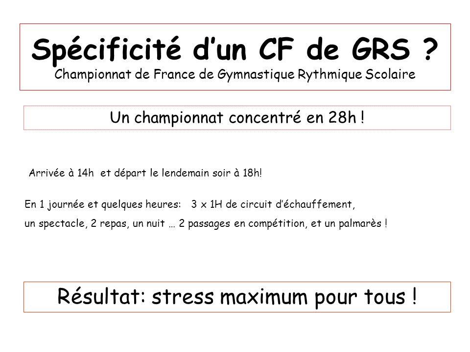 Spécificité dun CF de GRS ? Championnat de France de Gymnastique Rythmique Scolaire Un championnat concentré en 28h ! Arrivée à 14h et départ le lende