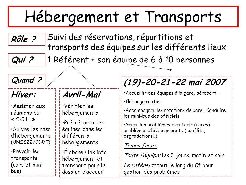 Restauration Rôle .Restauration à Brézillet (Hall Kervizic) Qui .