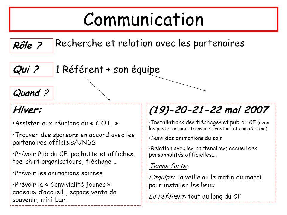 Communication Rôle ? Recherche et relation avec les partenaires Qui ? 1 Référent + son équipe Quand ? Hiver: Assister aux réunions du « C.O.L. » Trouv