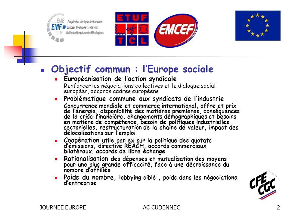 JOURNEE EUROPEAC CUDENNEC2 Objectif commun : lEurope sociale Européanisation de laction syndicale Renforcer les négociations collectives et le dialogu
