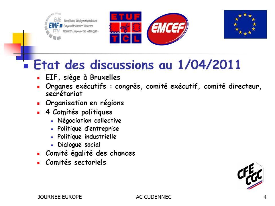 JOURNEE EUROPEAC CUDENNEC4 Etat des discussions au 1/04/2011 EIF, siège à Bruxelles Organes exécutifs : congrès, comité exécutif, comité directeur, se