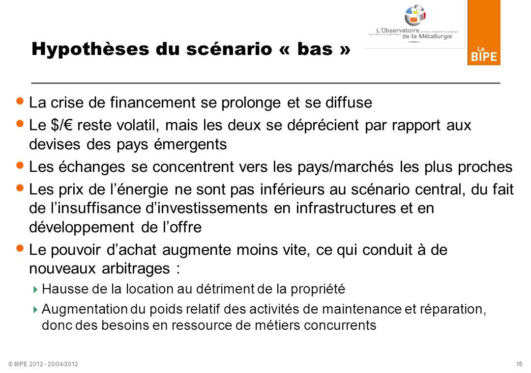 15 © BIPE 2012 - 20/04/2012 Hypothèses du scénario « bas » La crise de financement se prolonge et se diffuse Le $/ reste volatil, mais les deux se dép